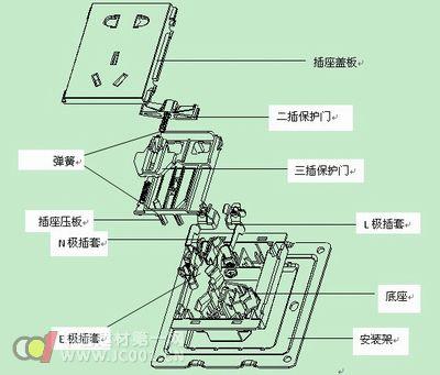 插座内部结构图