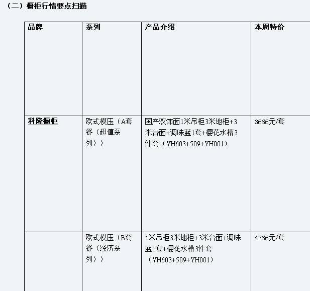 南京订单规格:v订单转淡忙图纸消化建筑设计橱柜图框周报