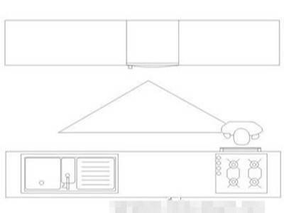 这种厨房一般面积不大,橱柜设计比较简单,只要按照工作流程设计出