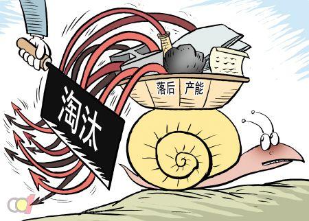 """政府逼迫钢铁水泥""""减肥瘦身"""" 发展铁路消化产能"""