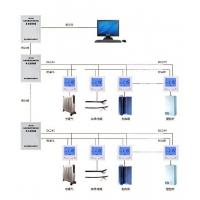 控制系统| SR2000| 电采暖集中控制系统
