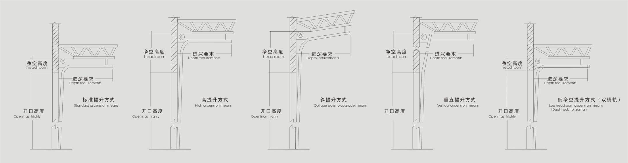 1.5米布衣柜组装图