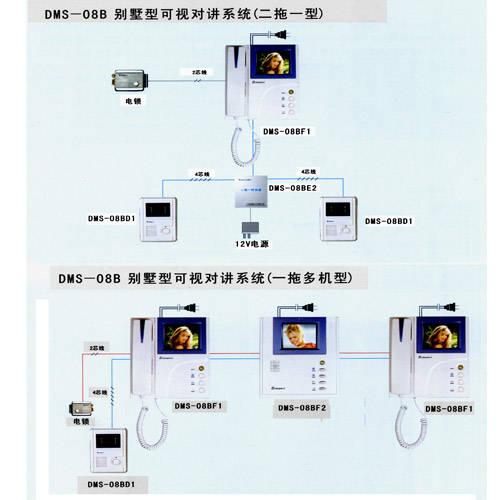 裕丰五金-dms-08b别墅型可视对讲系统