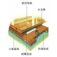 湖南长沙实木运动地板