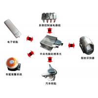 上海众音汽车指纹锁