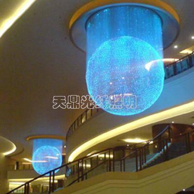 光纤立体球