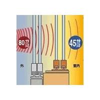 无锡隔音窗 隔音窗价格 效果好 品牌报价 安装方法