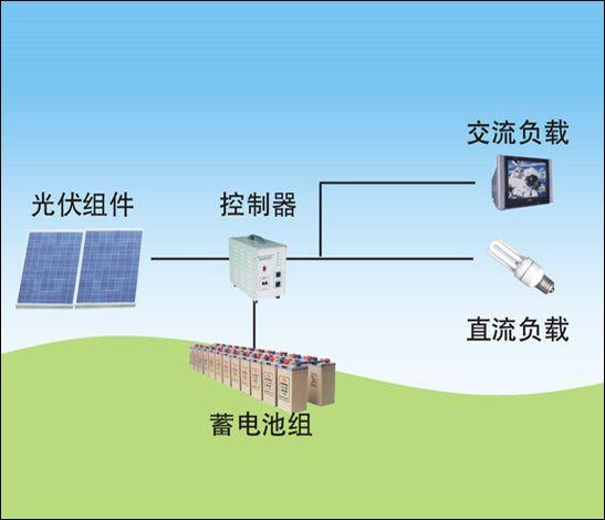 家用太阳能发电道理图