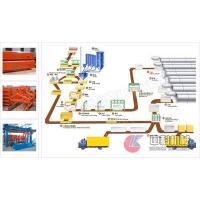 加气混凝土设备价格/砂加气设备/加气混凝土生产线lj