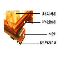 体育木地板选材和体育木地板施工是决定体育木地板优良的重要因素