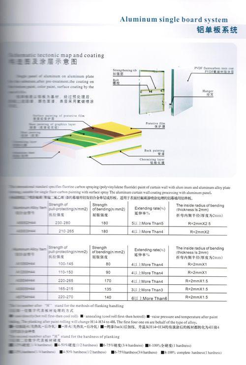 南京铝单板-康斯顿金属天花吊顶-铝单板系统