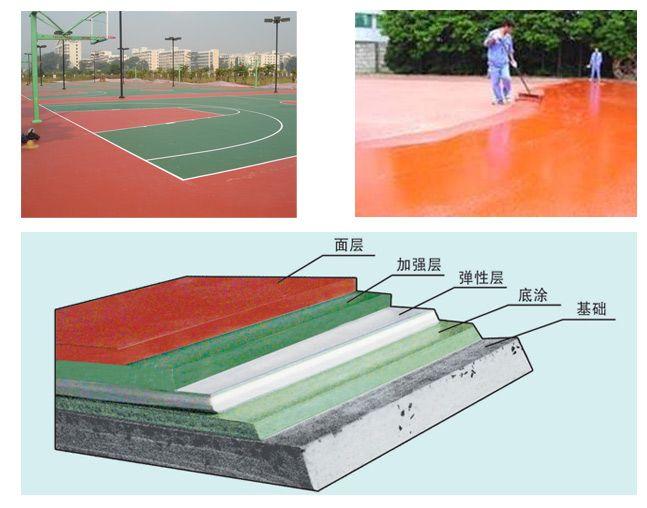 天津室外篮球场地塑胶地板专业铺设