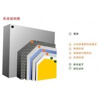 成都无机保温浆料(中空微珠)外墙保温涂料饰面系统