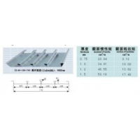 闭口式楼承板40-185-740型楼承板压型钢板镀锌板
