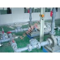 进口化工阀门型号、结构、尺寸、标准、作用