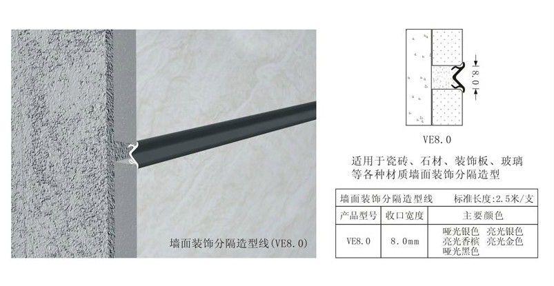 南京墙面装饰条-鑫美格修边线-墙面装饰分隔造型线ve8