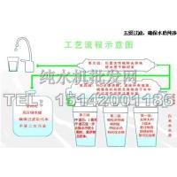 反渗透纯净水设备-反渗透纯水机