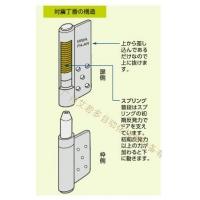 日本原装进口MIWA抗震门轴
