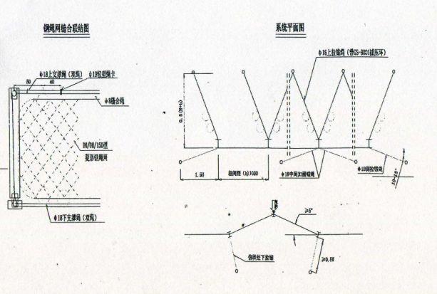 被动防护系统是由钢丝绳网,钢丝格删网.锚杆,工字钢柱,上下拉锚绳,减压环,底座及上下支撑绳等部件构成.系统由钢柱和钢绳网联结组合构成一个整体,对所防护的区域形成面防护,从而阻止崩塌岩石土体的下坠,起到边坡防护的作用. SNS被动防护系统的特点在于:系统的柔韧性和栏截强度足以分散传递预计的落石冲计冲击动能,减压环的设计和采用使系统的抗冲击能力得到进一步提高.