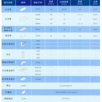 南京轻钢龙骨-吊顶系统