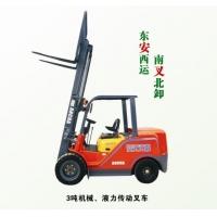 最便宜的叉车、阜阳杭州叉车、抱夹叉车——安叉叉车