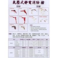 台湾宪星静电除尘枪SC-BG