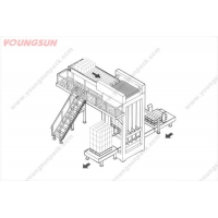 永創自動堆碼機、堆碼機原理、堆碼機報價