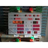 工厂流水线点阵数码生产看板