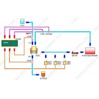 工业循环水处理系统解决方案