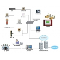 客房智能控制系统