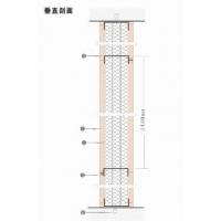 福建硅酸盐纤维板 福建硅酸盐纤维板供应商 金准建材