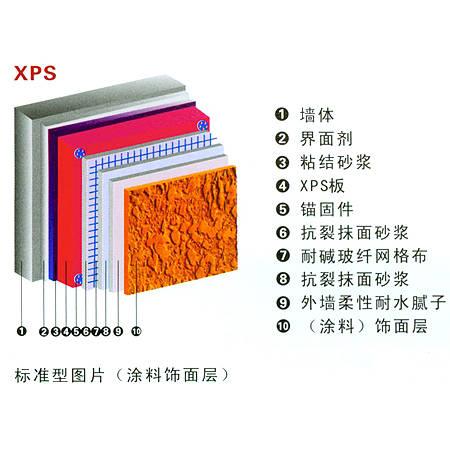 xps板薄抹灰外墙外保温系统基本结构
