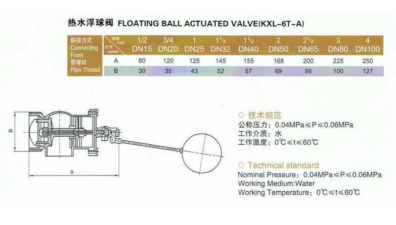 由曲臂和浮球制动控制水塔或水池的液面