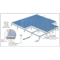 陶瓷防静电地板 防静电陶瓷地板,AO网络地板